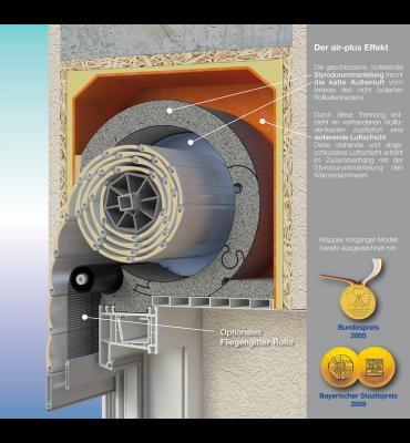 Thermo-Renovierungs-Rollladen